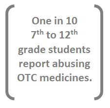 Otc Quotes Gorgeous Top Ten Otc Medicines And Herbals Abusedteens And Young Adults