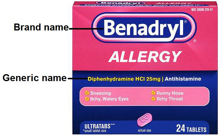 Learn about generic and brand names - Consumer Med Safety