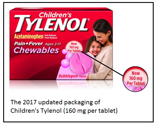 acetaminophen 2017.2