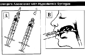 Use Only Oral Syringes for Liquid Medicines